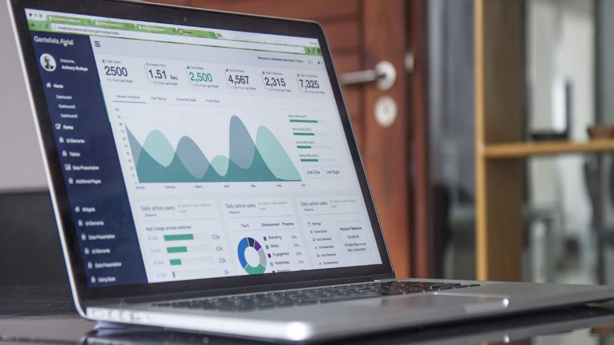 Decision Democratisationusing Modern Data Analytics algeciras port apba